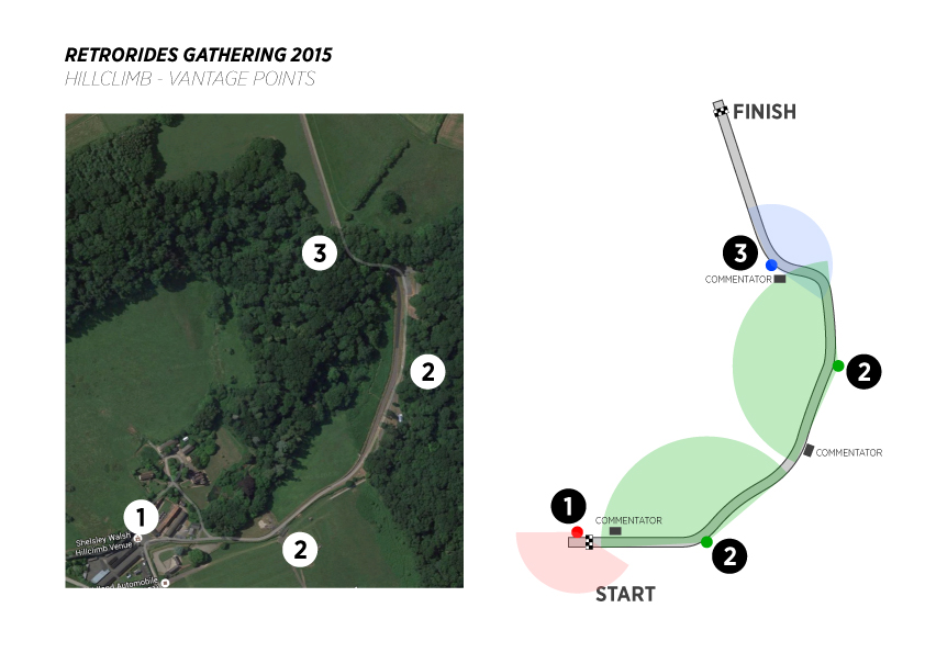 RetroRides_Gathering_Hill_Climb_VANTAGEPOINTS_01